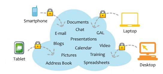 Cloud_applications